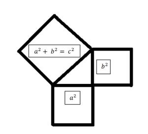 Pythagorus's Theorem